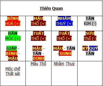 01-thien-quan