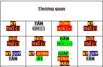 05-thuong-quan