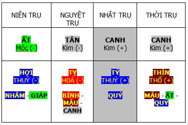 3-nhat-can-vuong-quan-nhe-tai-tin-dung-than-2
