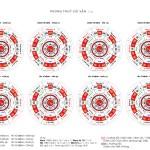 8 cung bat trach