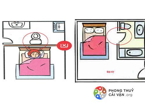 Giường-ngủ-gần-nhà-vệ-sinh