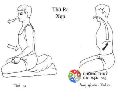 thien-thora